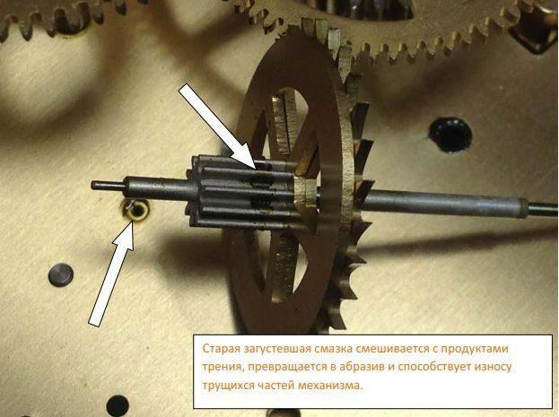 Смазка для наручных механических часов наручные часы бренды